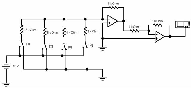 DAC conversione digitale analogica
