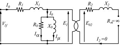 Schema elettrico prova a vuoto trasformatore