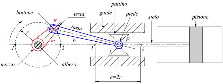 Meccanismo biella manovella for Costruire pressa idraulica