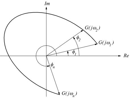 esempio di prekybos sistema